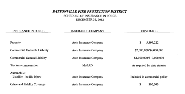 The Pattonville Fire Protection District, which is responsible for protecting such diverse properties as the St. Louis  Ram's practice field and the Republic Services nuclear waste dump, is insured by Arch Insurance Co. based in Bermuda.